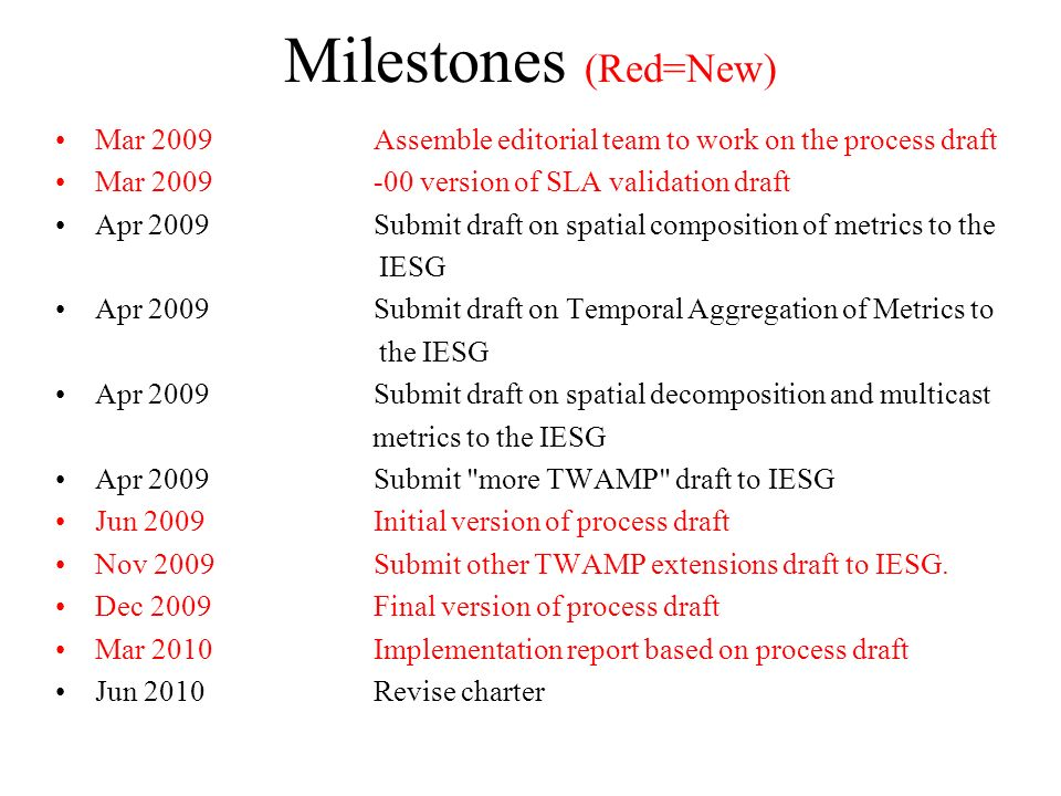 Milestones (Red=New) Mar 2009 Assemble editorial team to work on the process draft Mar version of SLA validation draft Apr 2009 Submit draft on spatial composition of metrics to the IESG Apr 2009 Submit draft on Temporal Aggregation of Metrics to the IESG Apr 2009 Submit draft on spatial decomposition and multicast metrics to the IESG Apr 2009 Submit more TWAMP draft to IESG Jun 2009 Initial version of process draft Nov 2009 Submit other TWAMP extensions draft to IESG.