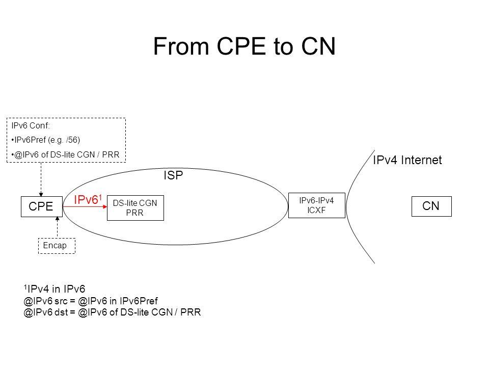 From CPE to CN ISP IPv4 Internet CPE CN DS-lite CGN PRR IPv6 1 IPv6-IPv4 ICXF IPv6 Conf: IPv6Pref (e.g.
