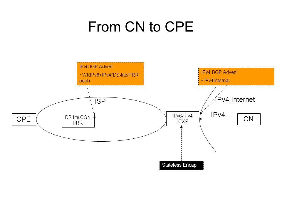 From CN to CPE ISP IPv4 Internet CPE CN DS-lite CGN PRR IPv6-IPv4 ICXF IPv4 BGP Advert: IPv4internal IPv4 Stateless Encap IPv6 IGP Advert: WKIPv6+IPv4(DS-lite/PRR pool)