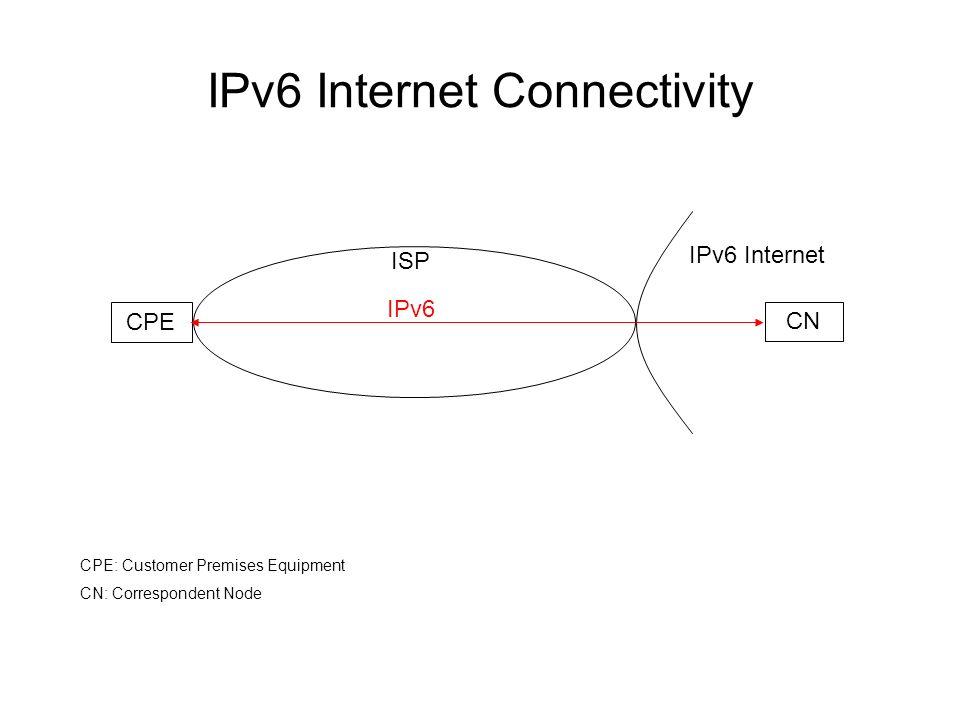 IPv6 Internet Connectivity ISP CPE: Customer Premises Equipment CN: Correspondent Node IPv6 Internet CPE CN IPv6
