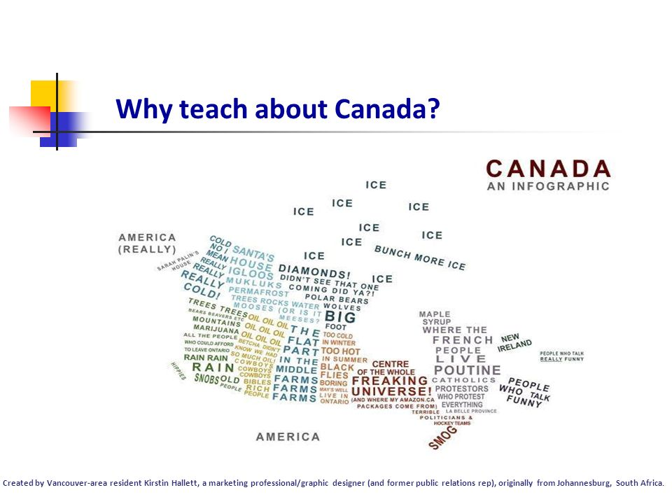 Why teach about Canada.