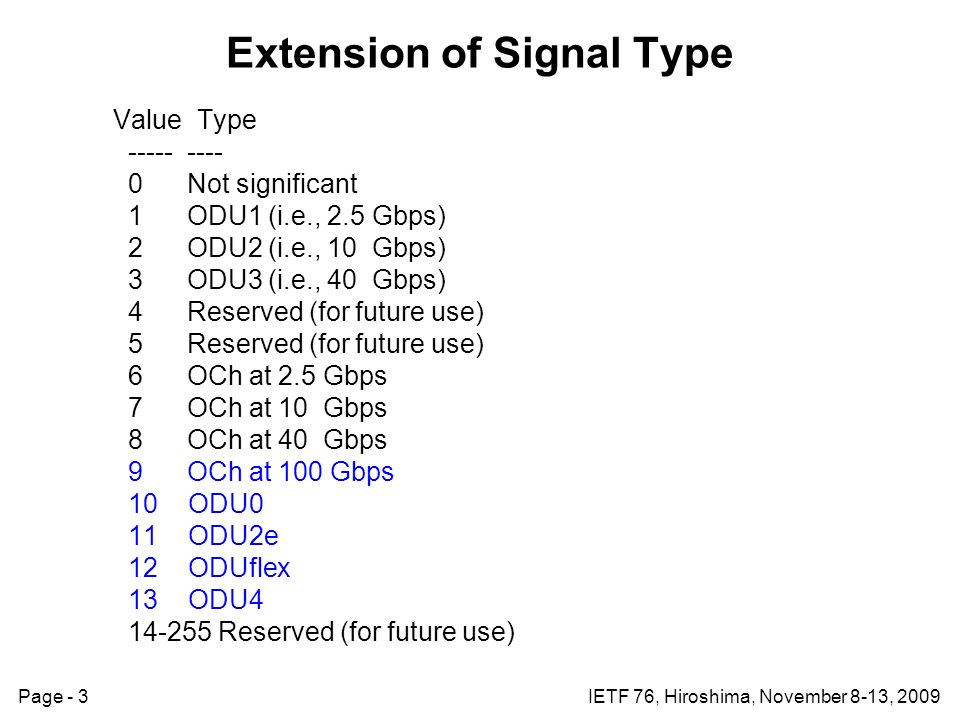 Page - 3IETF 76, Hiroshima, November 8-13, 2009 Extension of Signal Type Value Type ----- ---- 0 Not significant 1 ODU1 (i.e., 2.5 Gbps) 2 ODU2 (i.e., 10 Gbps) 3 ODU3 (i.e., 40 Gbps) 4 Reserved (for future use) 5 Reserved (for future use) 6 OCh at 2.5 Gbps 7 OCh at 10 Gbps 8 OCh at 40 Gbps 9 OCh at 100 Gbps 10 ODU0 11 ODU2e 12 ODUflex 13 ODU4 14-255 Reserved (for future use)