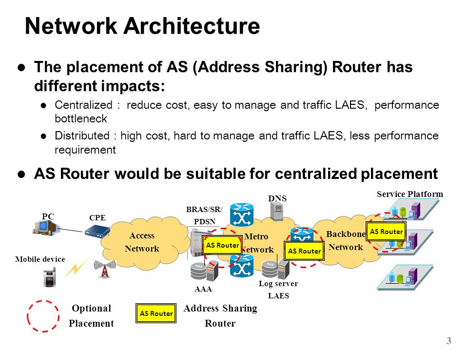 2011 Network Architecture The placement of AS (Address Sharing) Router has different impacts: Centralized : reduce cost, easy to manage and traffic LAES, performance bottleneck Distributed : high cost, hard to manage and traffic LAES, less performance requirement AS Router would be suitable for centralized placement 3 Backbone Network Metro Network Access Network CPE PC Mobile device BRAS/SR/ PDSN Service Platform AAA Log server LAES DNS AS Router Optional Placement AS Router Address Sharing Router