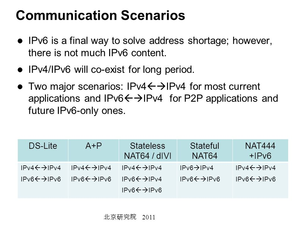 2011 Communication Scenarios IPv6 is a final way to solve address shortage; however, there is not much IPv6 content.
