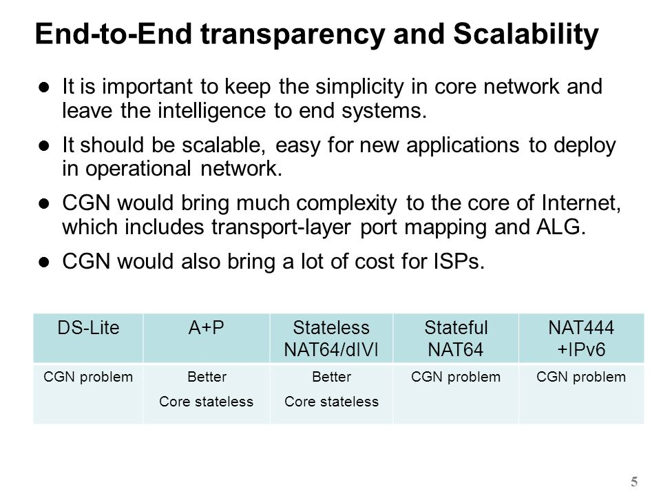 2011 End-to-End transparency and Scalability 5 DS-LiteA+PStateless NAT64/dIVI Stateful NAT64 NAT444 +IPv6 CGN problemBetter Core stateless Better Core stateless CGN problem It is important to keep the simplicity in core network and leave the intelligence to end systems.