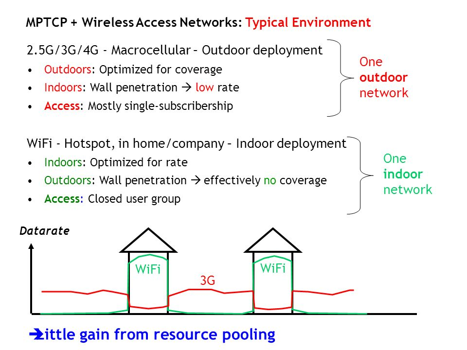 MPTCP + Wireless Access Networks: Typical Environment Datarate 3G WiFi 2.5G/3G/4G - Macrocellular – Outdoor deployment Outdoors: Optimized for coverag