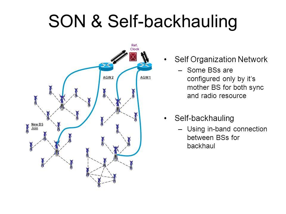 SON & Self-backhauling AGW 1AGW 2 New BS Join Ref.