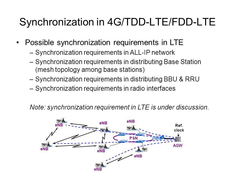 Synchronization in 4G/TDD-LTE/FDD-LTE Possible synchronization requirements in LTE –Synchronization requirements in ALL-IP network –Synchronization requirements in distributing Base Station (mesh topology among base stations) –Synchronization requirements in distributing BBU & RRU –Synchronization requirements in radio interfaces Note: synchronization requirement in LTE is under discussion.