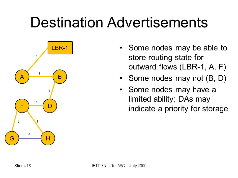 Slide #18IETF 75 – Roll WG – July 2009 Destination Advertisements Some nodes may be able to store routing state for outward flows (LBR-1, A, F) Some n