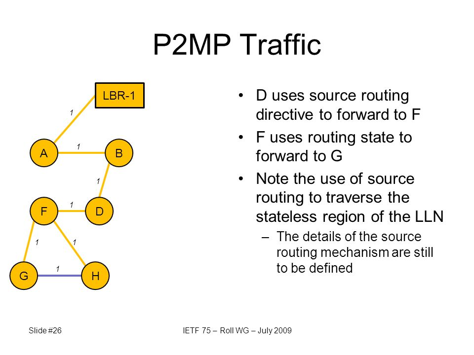 Slide #26IETF 75 – Roll WG – July 2009 P2MP Traffic D uses source routing directive to forward to F F uses routing state to forward to G Note the use
