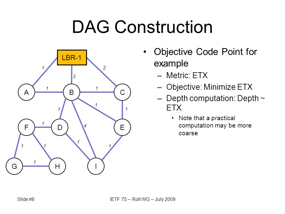 Slide #8IETF 75 – Roll WG – July 2009 DAG Construction Objective Code Point for example –Metric: ETX –Objective: Minimize ETX –Depth computation: Dept