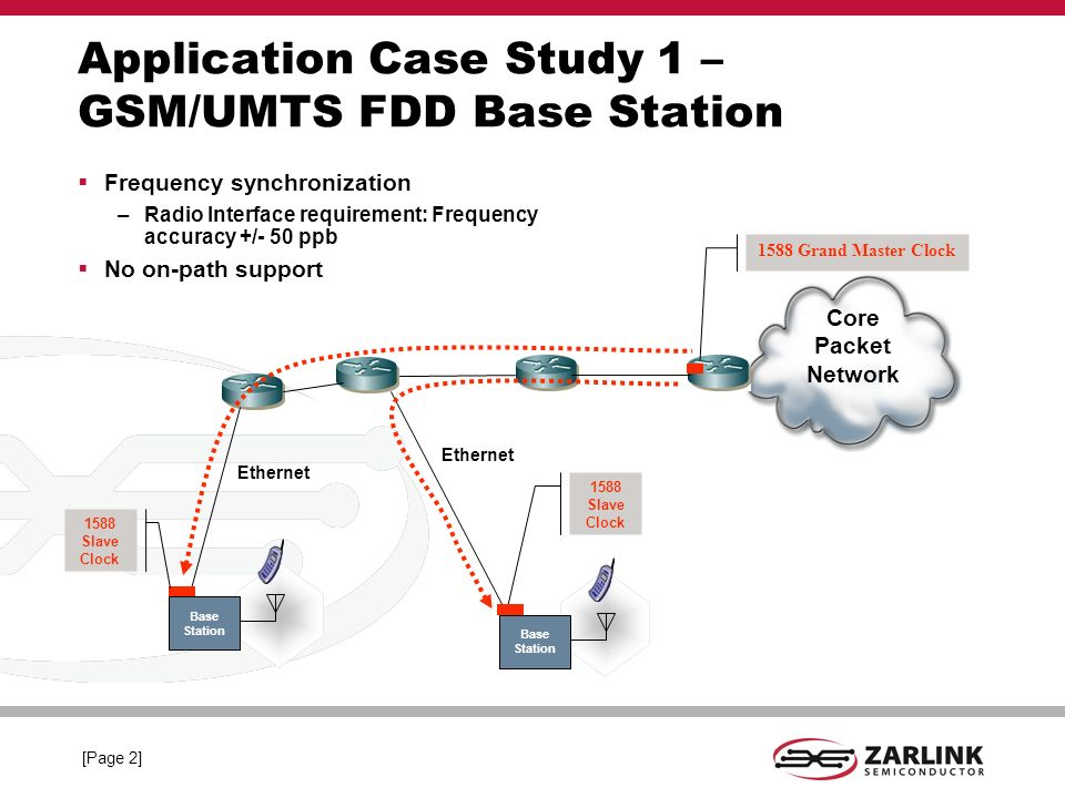 [Page 2] Application Case Study 1 – GSM/UMTS FDD Base Station Frequency synchronization –Radio Interface requirement: Frequency accuracy +/- 50 ppb No on-path support Core Packet Network Ethernet Base Station Ethernet Base Station 1588 Slave Clock 1588 Grand Master Clock 1588 Slave Clock
