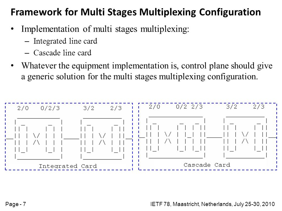 IETF 78, Maastricht, Netherlands, July 25-30, 2010Page - 7 Implementation of multi stages multiplexing: – Integrated line card – Cascade line card Wha