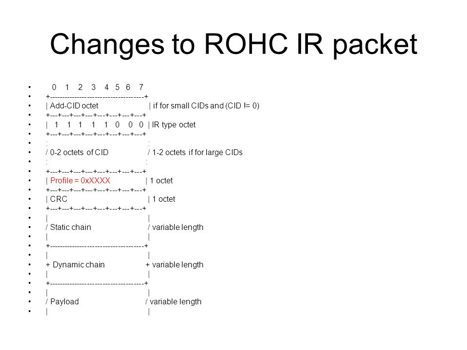 Extension to profile identifiers The proposed compression profile need a reserved identifier which is to be carried in ROHC IR and CO packet.