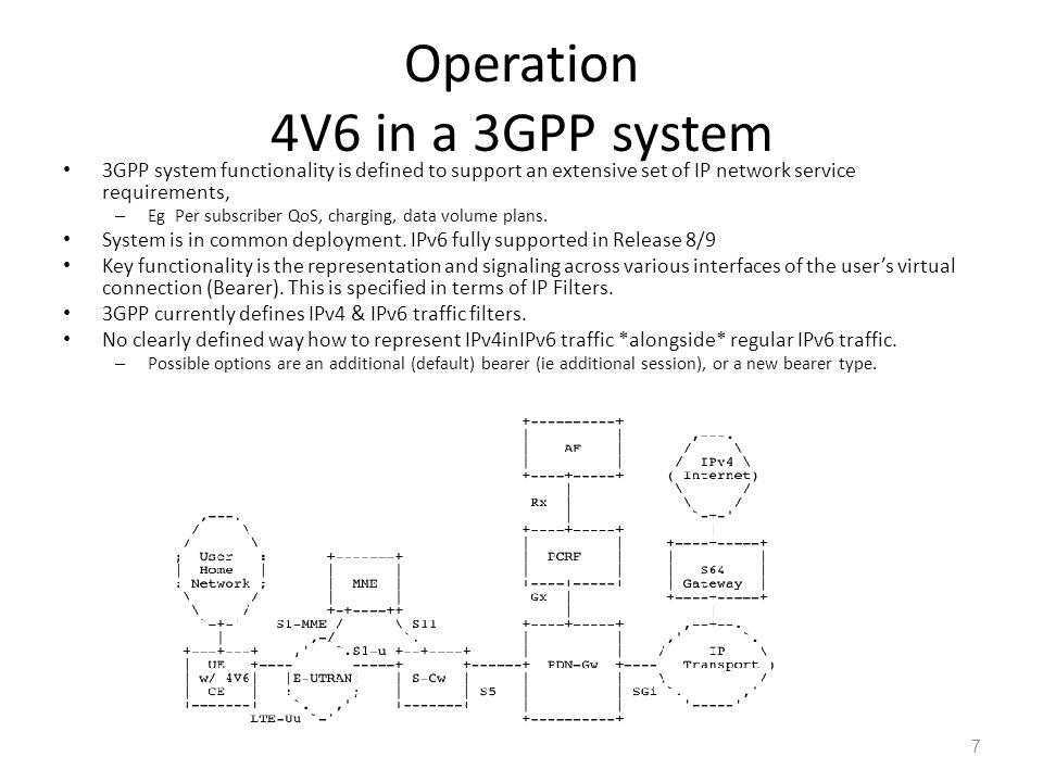 Operation 4V6 in a 3GPP system 3GPP system functionality is defined to support an extensive set of IP network service requirements, – Eg Per subscribe