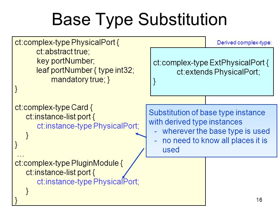 16 ct:complex-type PhysicalPort { ct:abstract true; key portNumber; leaf portNumber { type int32; mandatory true; } } ct:complex-type Card { ct:instance-list port { ct:instance-type PhysicalPort; } … ct:complex-type PluginModule { ct:instance-list port { ct:instance-type PhysicalPort; } Base Type Substitution ct:complex-type ExtPhysicalPort { ct:extends PhysicalPort; } Substitution of base type instance with derived type instances -wherever the base type is used -no need to know all places it is used Derived complex-type: