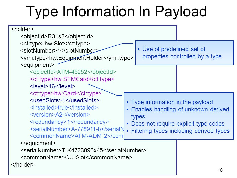 18 Type Information In Payload R31s2 hw:Slot 1 hw:EquipmentHolder ATM-45252 hw:STMCard 16 hw:Card 1 true A2 1 A-778911-b ATM-ADM 2 T-K4733890x45 CU-Slot Type information in the payload Enables handling of unknown derived types Does not require explicit type codes Filtering types including derived types Use of predefined set of properties controlled by a type