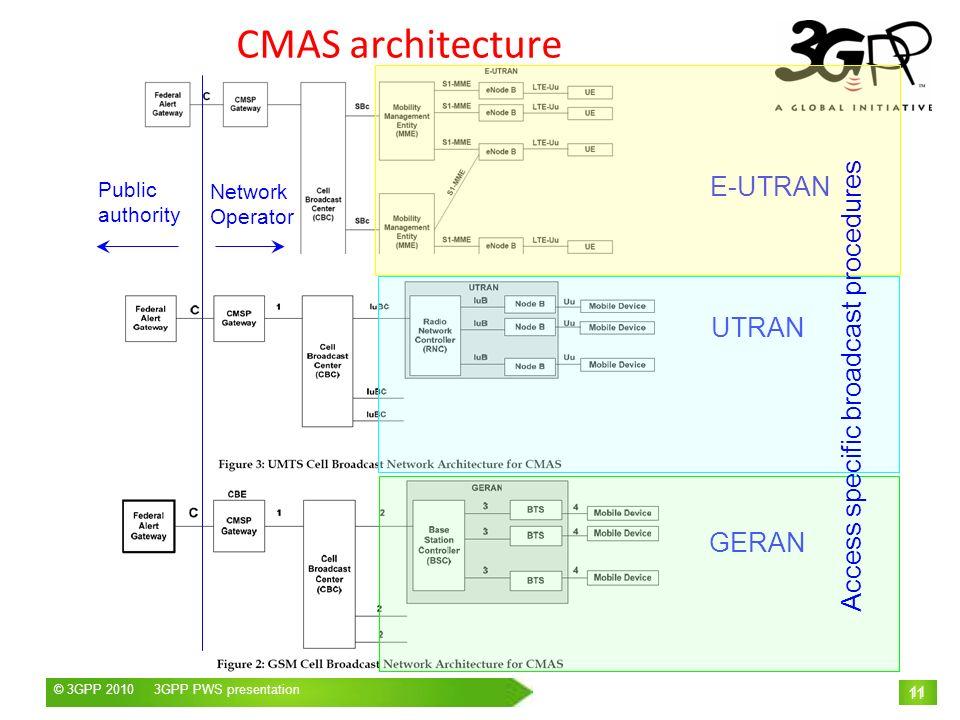 © 3GPP 2009 Mobile World Congress, Barcelona, 19 th February 2009© 3GPP 2010 3GPP PWS presentation 11 CMAS architecture 11 E-UTRAN UTRAN GERAN Public