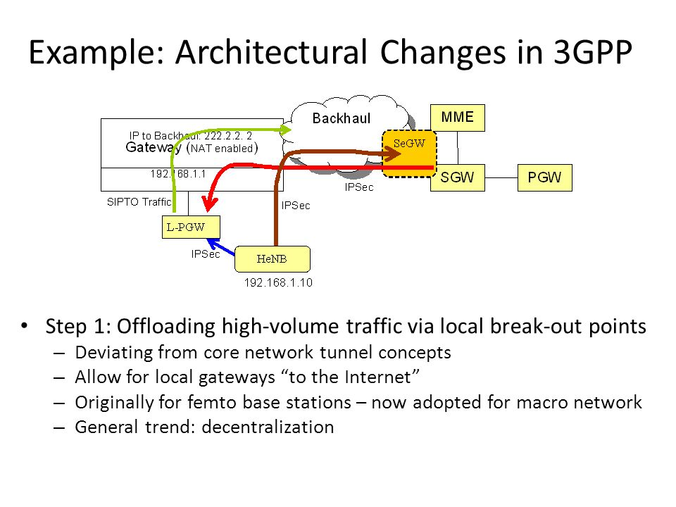 Example: Architectural Changes in 3GPP Step 1: Offloading high-volume traffic via local break-out points – Deviating from core network tunnel concepts – Allow for local gateways to the Internet – Originally for femto base stations – now adopted for macro network – General trend: decentralization