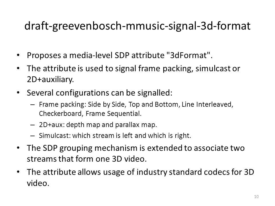 draft-greevenbosch-mmusic-signal-3d-format Proposes a media-level SDP attribute 3dFormat .