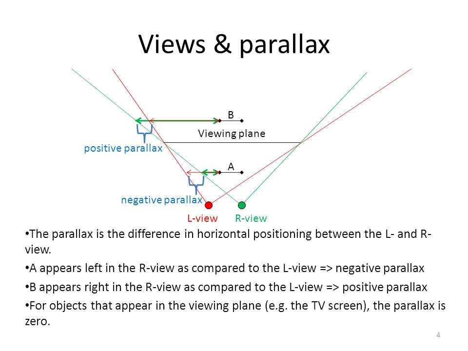 Views & parallax A B Viewing plane The parallax is the difference in horizontal positioning between the L- and R- view. A appears left in the R-view a