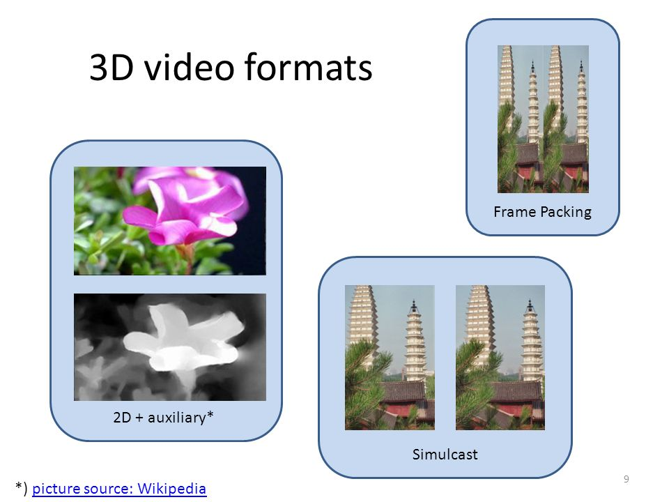 3D video formats 2D + auxiliary* Simulcast Frame Packing *) picture source: Wikipediapicture source: Wikipedia 9