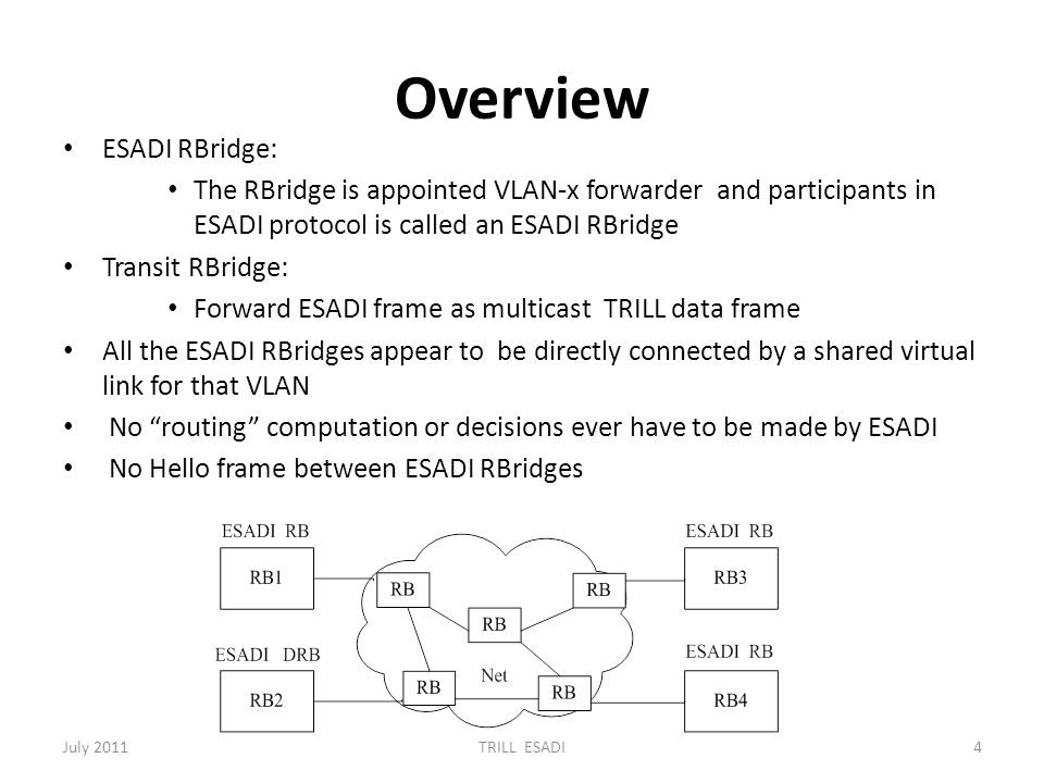 Overview ESADI RBridge: The RBridge is appointed VLAN-x forwarder and participants in ESADI protocol is called an ESADI RBridge Transit RBridge: Forwa