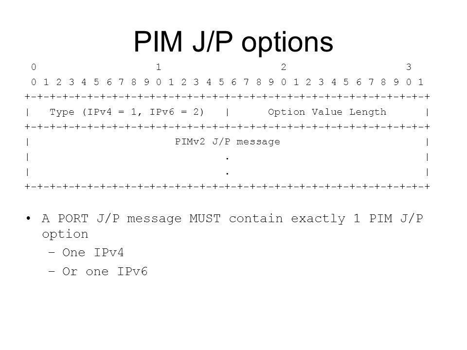 PIM J/P options 0 1 2 3 0 1 2 3 4 5 6 7 8 9 0 1 2 3 4 5 6 7 8 9 0 1 2 3 4 5 6 7 8 9 0 1 +-+-+-+-+-+-+-+-+-+-+-+-+-+-+-+-+-+-+-+-+-+-+-+-+-+-+-+-+-+-+-+-+ | Type (IPv4 = 1, IPv6 = 2) | Option Value Length | +-+-+-+-+-+-+-+-+-+-+-+-+-+-+-+-+-+-+-+-+-+-+-+-+-+-+-+-+-+-+-+-+ | PIMv2 J/P message | |.