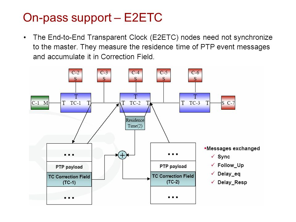 On-pass support – E2ETC The End-to-End Transparent Clock (E2ETC) nodes need not synchronize to the master. They measure the residence time of PTP even