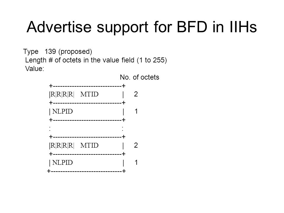 Advertise support for BFD in IIHs Type 139 (proposed) Length # of octets in the value field (1 to 255) Value: No. of octets +-------------------------