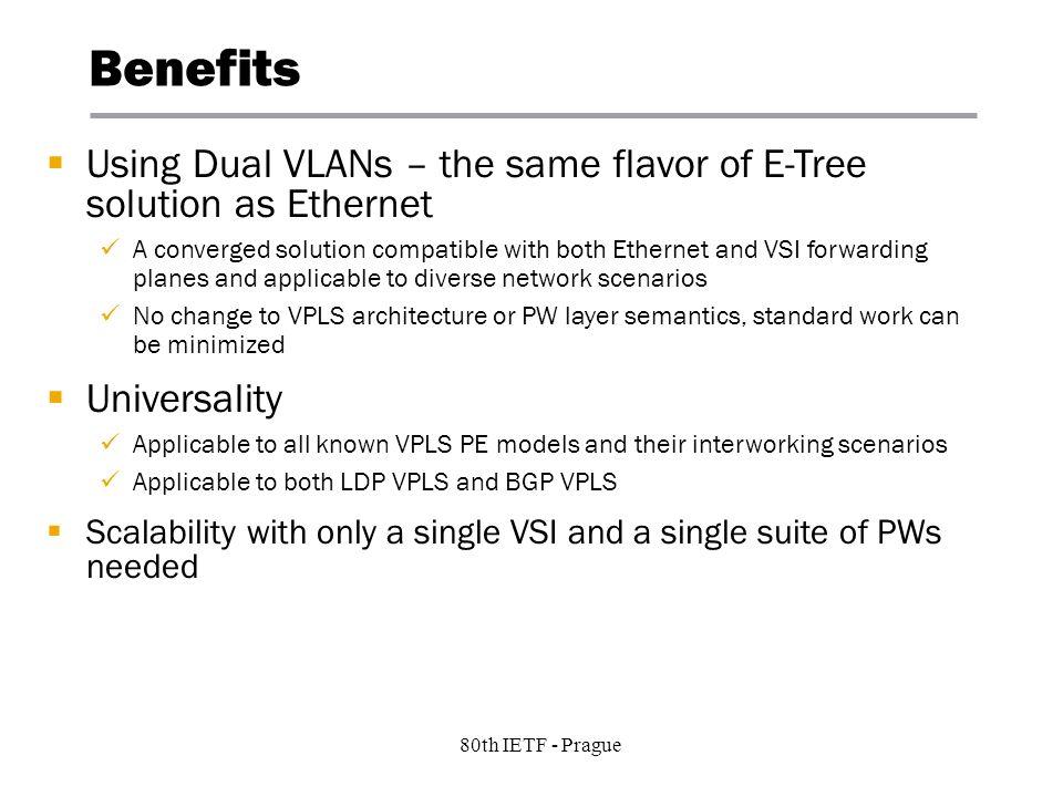 6 Copyright © 2004 Juniper Networks, Inc. Proprietary and Confidentialwww.juniper.net 80th IETF - Prague Benefits Using Dual VLANs – the same flavor o
