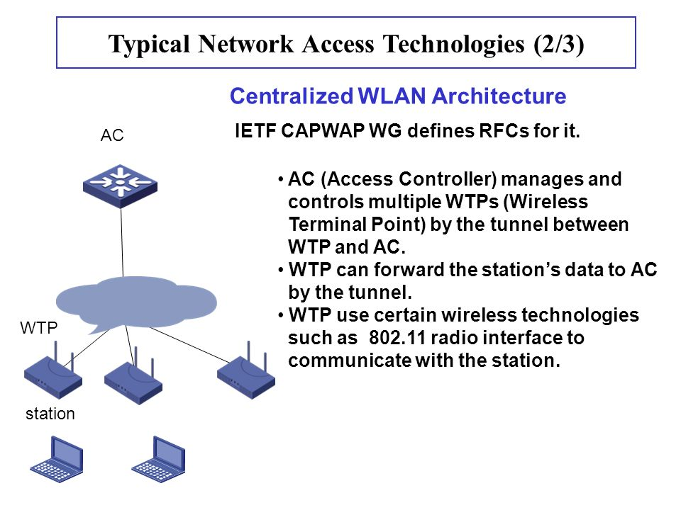 Typical Network Access Technologies (3/3) The PON and Centralized WLAN Architecture give some typical examples to the Network Access Technologies, the multiple access units (ONU, WTP) under control by a controller unit (OLT, AC) is a an emerging trend.