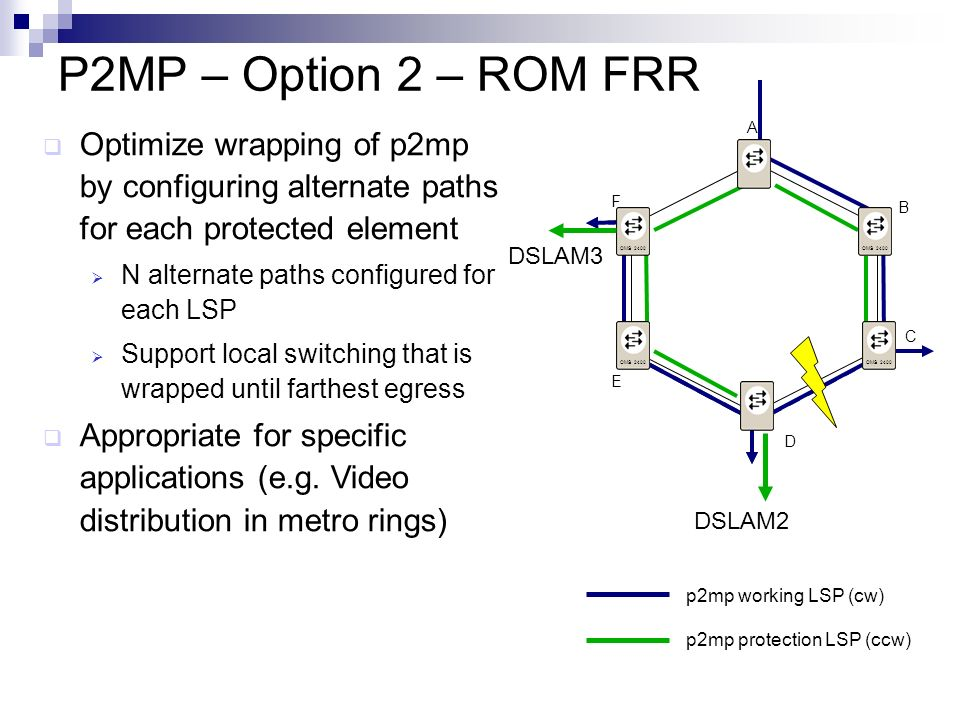 Conclusions and Next Steps Develop applicability draft to propose solutions based on existing MPLS survivability technologies that Optimize: The numbers of OAM Sessions, Number of alternate labels The bandwidth usage Work within the labeling mechanism of MPLS-TP There are still additional (4-5) ring protection drafts – need to unify these with the proposal some of these are very similar Invite all authors to: Spend the time to read our ID and check if they are fine with it join forces and produce single draft Final draft to WG draft