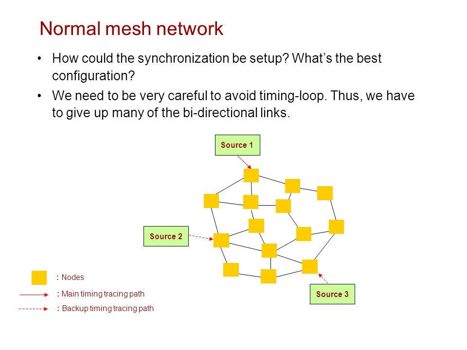 Normal mesh network How could the synchronization be setup? Whats the best configuration? We need to be very careful to avoid timing-loop. Thus, we ha