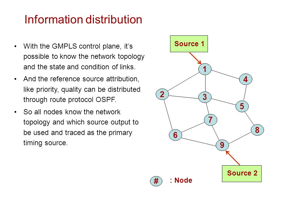 Information distribution # : Node Source 1 Source With the GMPLS control plane, its possible to know the network topology and the state and condition of links.