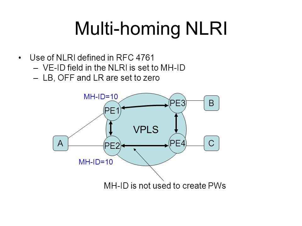 Multi-homing NLRI Use of NLRI defined in RFC 4761 –VE-ID field in the NLRI is set to MH-ID –LB, OFF and LR are set to zero VPLS PE4 PE1 PE3 A C B PE2