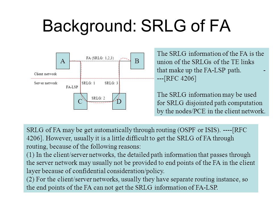 Background: SRLG of FA AB CD Client network Server network FA (SRLG: 1,2,3) FA-LSP SRLG: 2 SRLG: 1 SRLG: 3 The SRLG information of the FA is the union