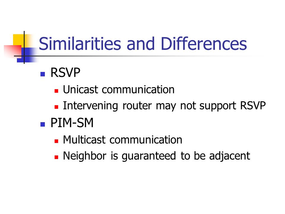 Similarities and Differences RSVP Unicast communication Intervening router may not support RSVP PIM-SM Multicast communication Neighbor is guaranteed to be adjacent
