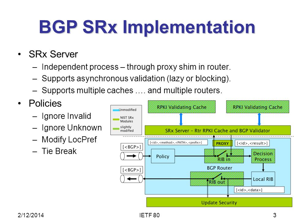 BGP SRx Implementation SRx Server –Independent process – through proxy shim in router. –Supports asynchronous validation (lazy or blocking). –Supports