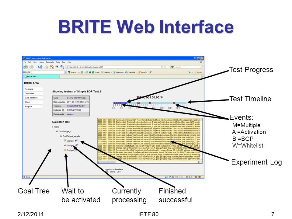 BRITE Web Interface Test Timeline Test Progress Events: M=Multiple A =Activation B =BGP W=Whitelist Experiment Log Goal TreeFinished successful Wait t