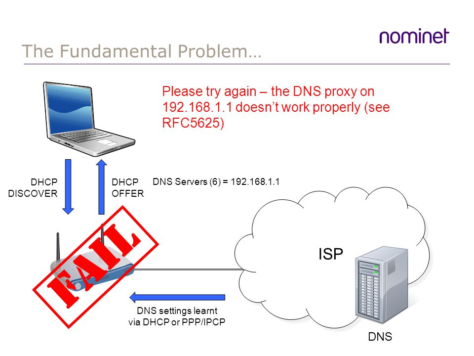 The Fundamental Problem… ISP DNS DNS settings learnt via DHCP or PPP/IPCP DHCP DISCOVER DHCP OFFER DNS Servers (6) = 192.168.1.1 FAIL Please try again – the DNS proxy on 192.168.1.1 doesnt work properly (see RFC5625)