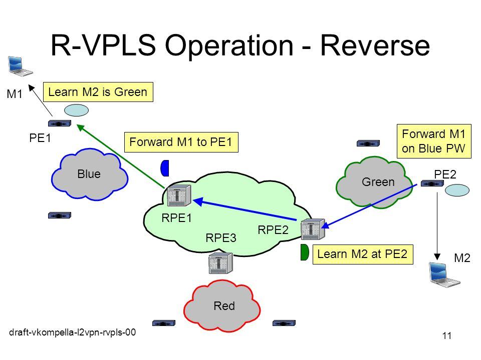 draft-vkompella-l2vpn-rvpls-00 11 R-VPLS Operation - Reverse Forward M1 to PE1 Learn M2 is Green Blue Red PE1 M1 RPE1 RPE2 RPE3 Forward M1 on Blue PW