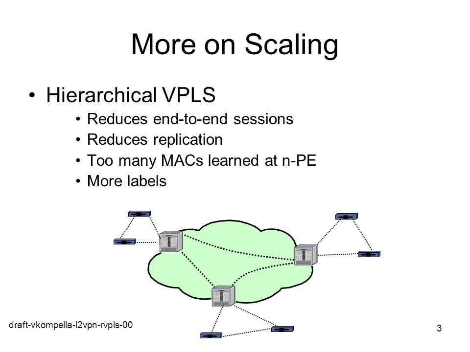 draft-vkompella-l2vpn-rvpls-00 3 More on Scaling Hierarchical VPLS Reduces end-to-end sessions Reduces replication Too many MACs learned at n-PE More