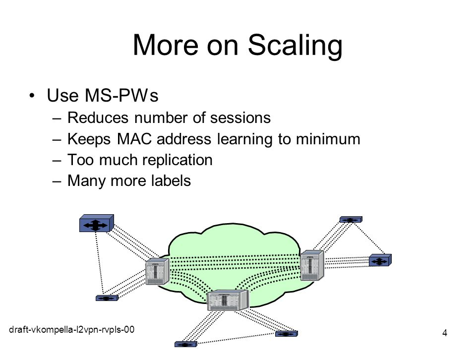 draft-vkompella-l2vpn-rvpls-00 4 More on Scaling Use MS-PWs –Reduces number of sessions –Keeps MAC address learning to minimum –Too much replication –