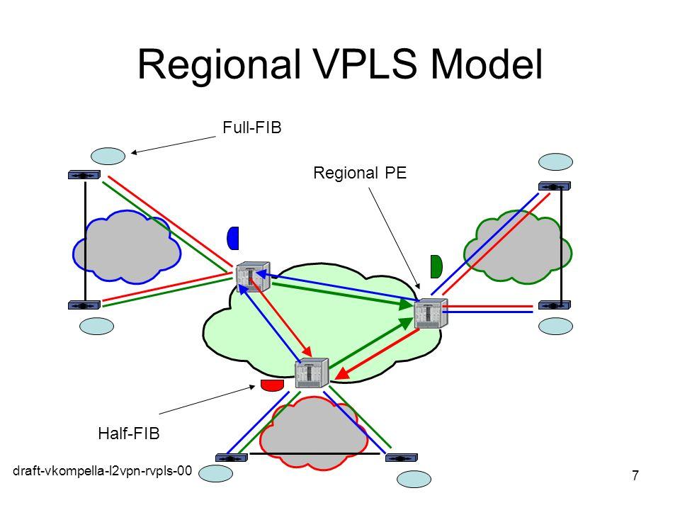 draft-vkompella-l2vpn-rvpls-00 7 Regional VPLS Model Half-FIB Full-FIB Regional PE