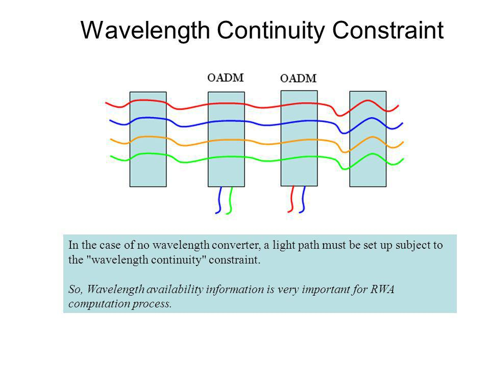 Wavelength Continuity Constraint In the case of no wavelength converter, a light path must be set up subject to the wavelength continuity constraint.