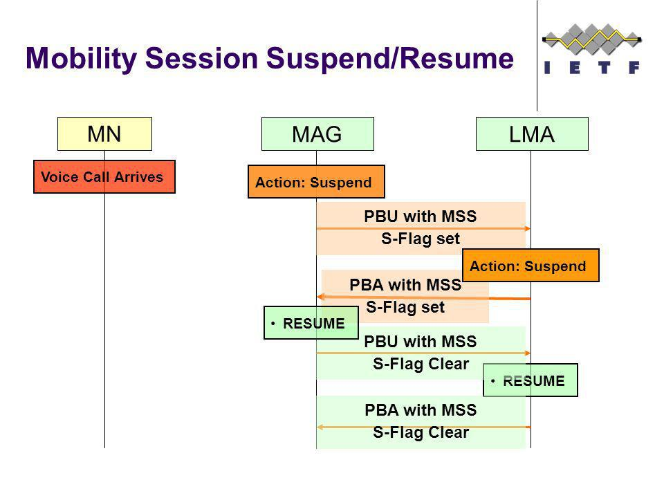 Mobility Session Suspend/Resume MN LMA Voice Call Arrives MAG PBU with MSS S-Flag set RESUME Action: Suspend PBA with MSS S-Flag set Action: Suspend PBU with MSS S-Flag Clear RESUME PBA with MSS S-Flag Clear