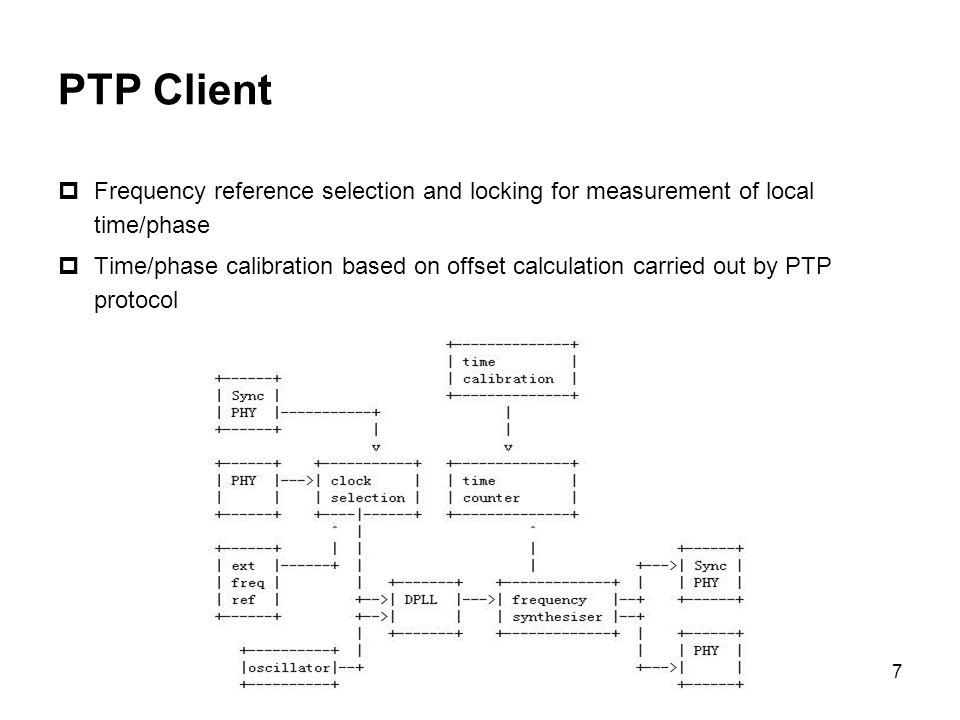 7 PTP Client Frequency reference selection and locking for measurement of local time/phase Time/phase calibration based on offset calculation carried out by PTP protocol