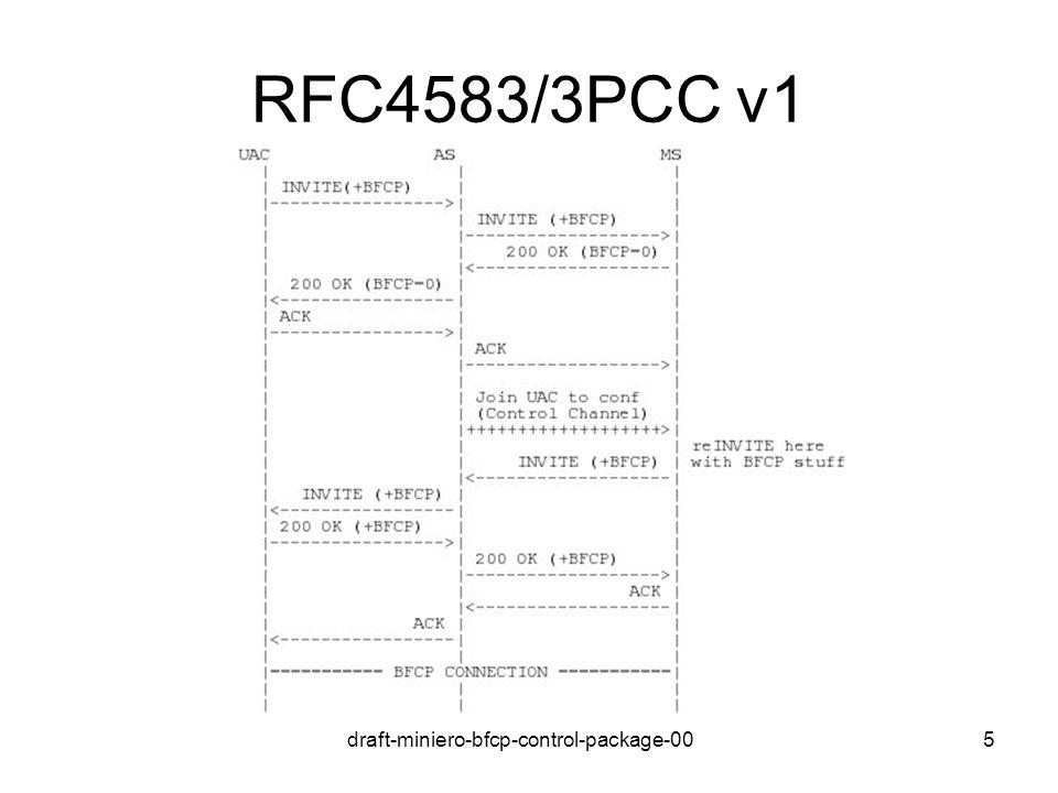 draft-miniero-bfcp-control-package-005 RFC4583/3PCC v1