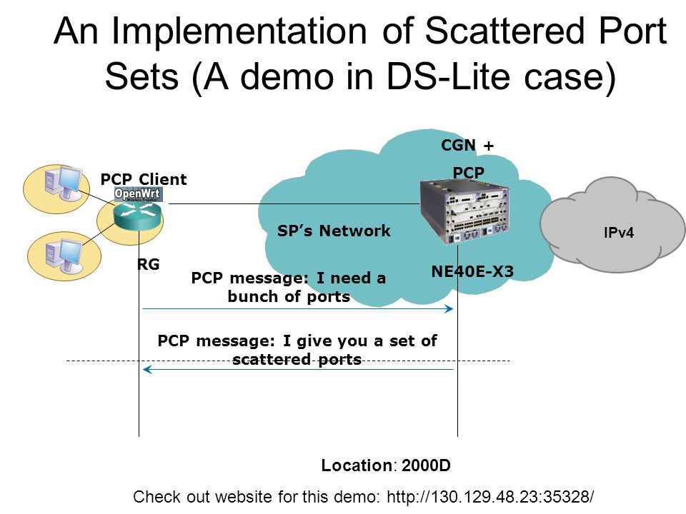 An Implementation of Scattered Port Sets (A demo in DS-Lite case) SPs Network CGN + PCP Server IPv4 PCP Client NE40E-X3 RG PCP message: I need a bunch of ports PCP message: I give you a set of scattered ports Location: 2000D Check out website for this demo: http://130.129.48.23:35328/